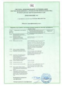 Сертификат качества автосервиса Kardan в Екатеринбурге