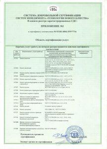 Сертификат качества автосервиса Kardan-Avto в Екатеринбурге